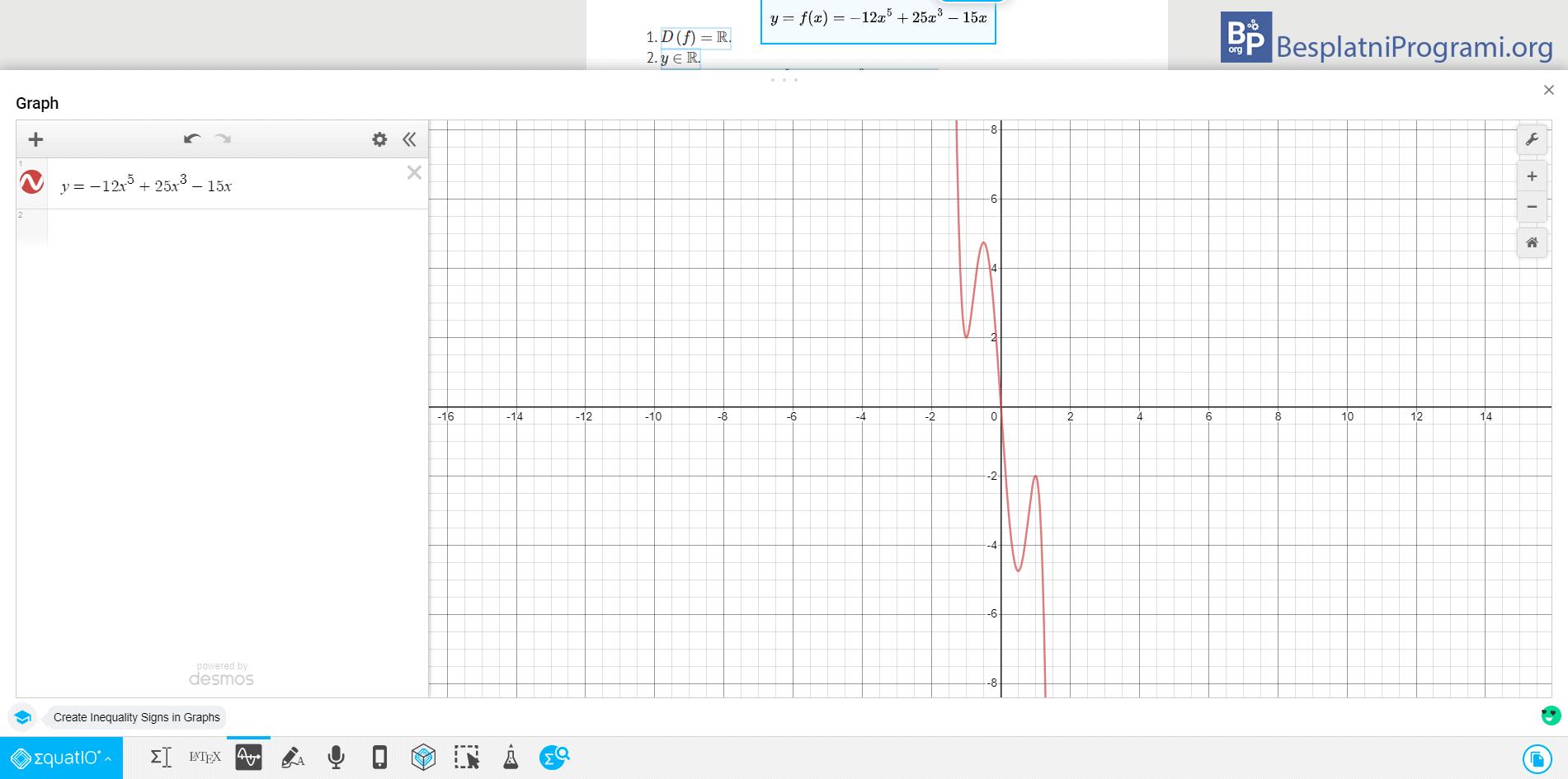 EquatIO grafikon