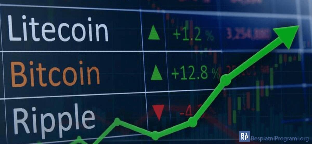 Grafik kriptovaluta