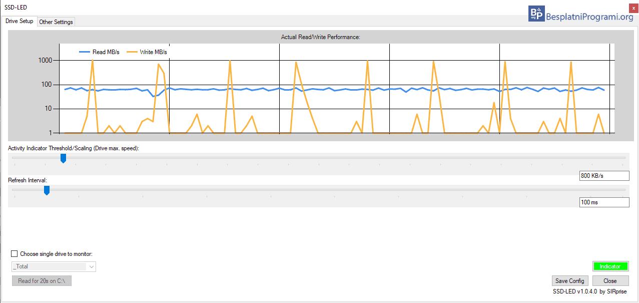 SSD-LED grafikon