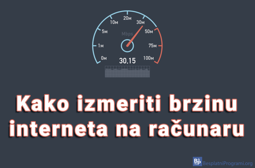 Kako izmeriti brzinu interneta na računaru