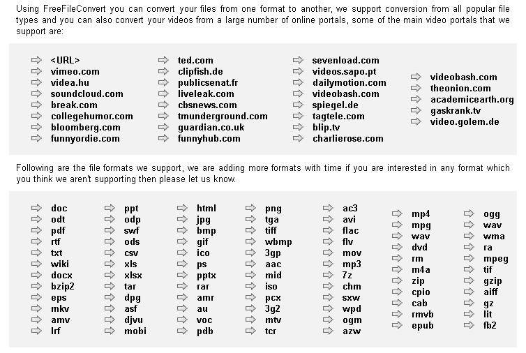 Podržani formati za konvertovanje